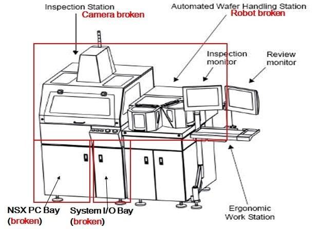 Buy Online Rudolph-NSX-95--33868