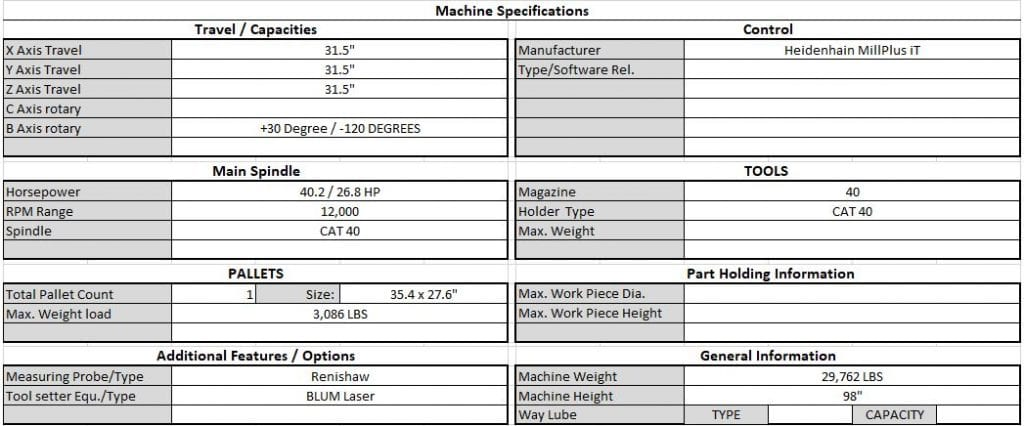 Buy Online Deckel Maho  DMU 80 P  5 Axis Machining Center  60084